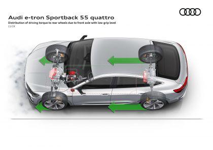 2020 Audi e-Tron Sportback 140