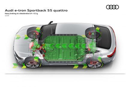 2020 Audi e-Tron Sportback 145