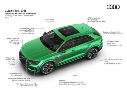 2020 Audi RS Q8 61