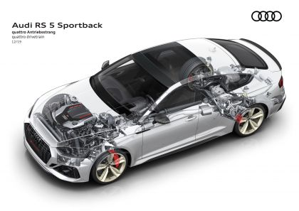 2020 Audi RS 5 sportback 21
