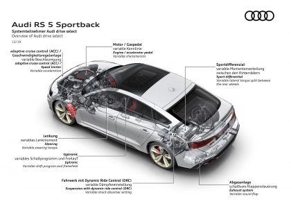 2020 Audi RS 5 sportback 26