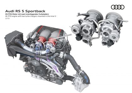 2020 Audi RS 5 sportback 28