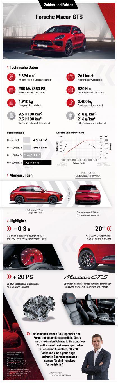 2020 Porsche Macan GTS 11