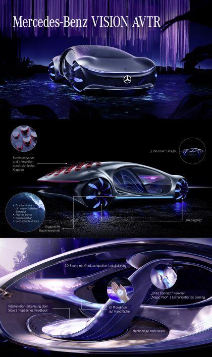 2020 Mercedes-Benz Vision AVTR 46