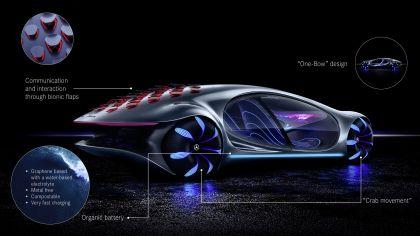 2020 Mercedes-Benz Vision AVTR 49