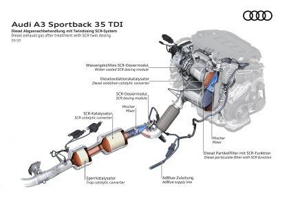 2020 Audi A3 sportback 176