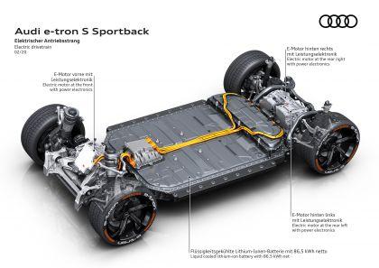 2020 Audi e-Tron Sportback S concept 54