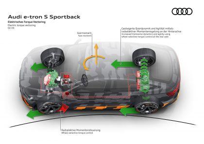 2020 Audi e-Tron Sportback S concept 57