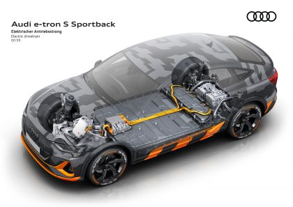 2020 Audi e-Tron Sportback S concept 58