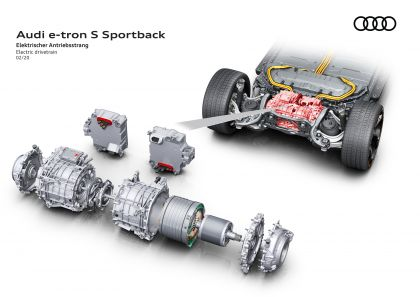 2020 Audi e-Tron Sportback S concept 61