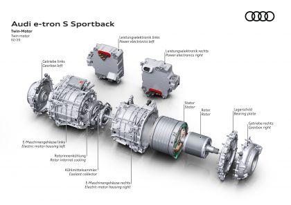 2020 Audi e-Tron Sportback S concept 62