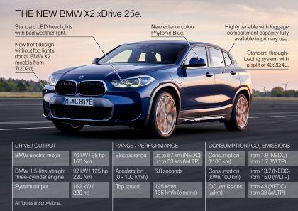2020 BMW X2 ( F39 ) xDrive25e 21