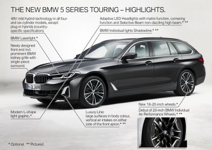 2021 BMW 530i ( G31 ) Touring 29