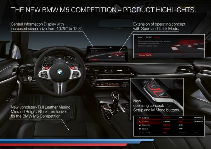2021 BMW M5 ( F90 ) Competition 93