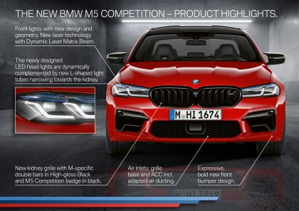 2021 BMW M5 ( F90 ) Competition 94