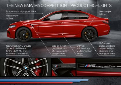 2021 BMW M5 ( F90 ) Competition 95