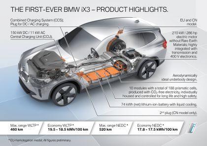 2021 BMW iX3 ( G08 ) 68