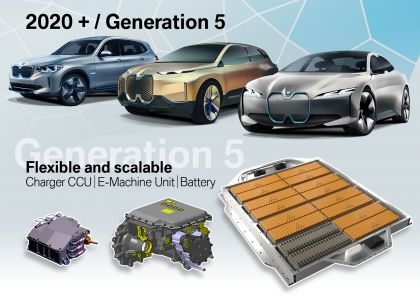 2021 BMW iX3 ( G08 ) 69