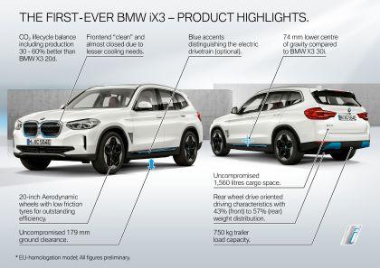 2021 BMW iX3 ( G08 ) 82