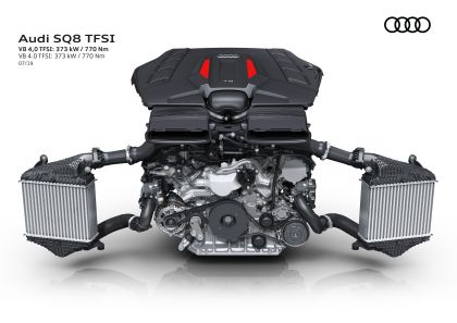 2020 Audi SQ8 TFSI 13