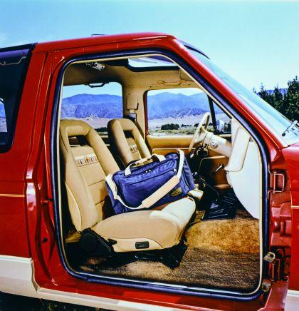 1984 Ford Bronco II 16