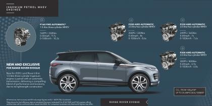 2020 Land Rover Range Rover Evoque Autobiography 26