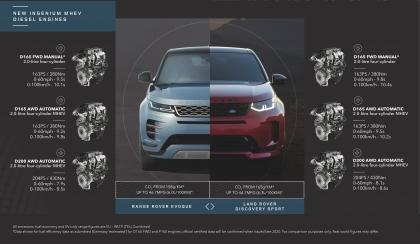 2020 Land Rover Range Rover Evoque Autobiography 28