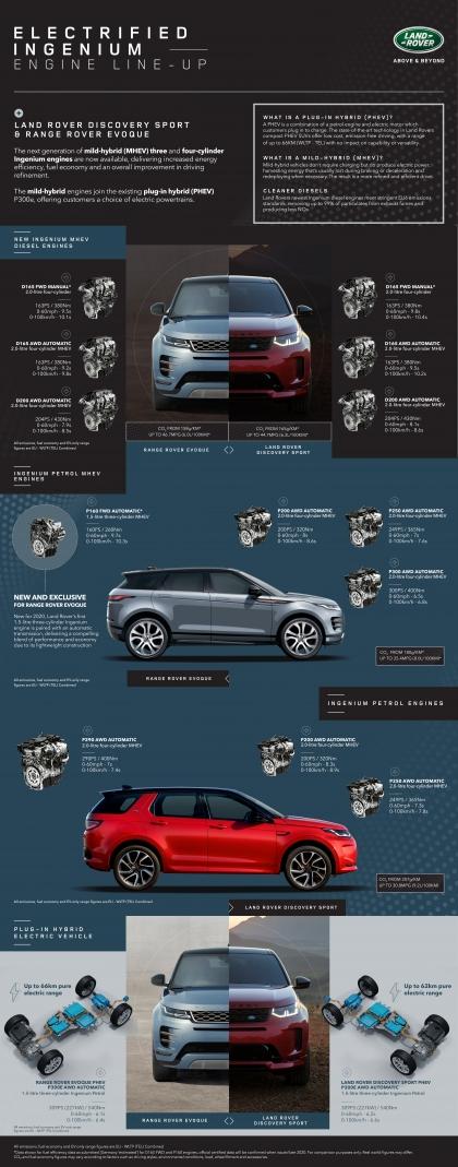 2020 Land Rover Range Rover Evoque Autobiography 29