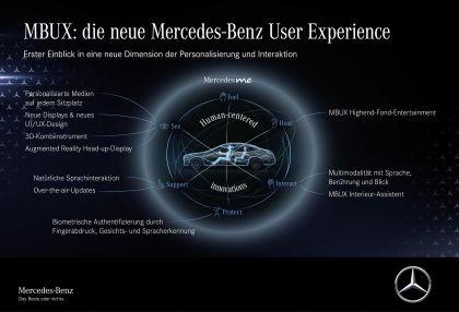 2021 Mercedes-Benz S-Class ( V223 ) 73