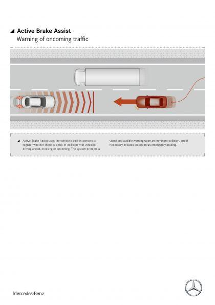 2021 Mercedes-Benz S-Class ( V223 ) 277