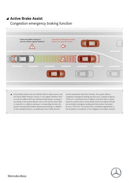 2021 Mercedes-Benz S-Class ( V223 ) 285