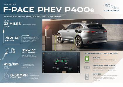 2021 Jaguar F-Pace 93