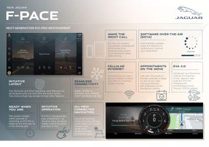 2021 Jaguar F-Pace 95