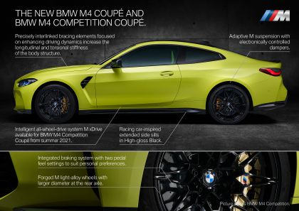 2021 BMW M4 ( G82 ) Competition 115