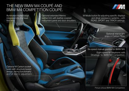 2021 BMW M4 ( G82 ) Competition 116