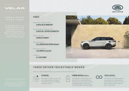 2021 Land Rover Range Rover Velar 59
