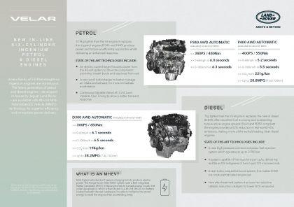 2021 Land Rover Range Rover Velar 61