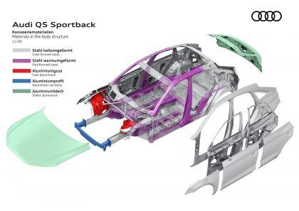 2021 Audi Q5 Sportback 45 TFSI quattro 136