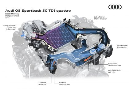 2021 Audi Q5 Sportback 45 TFSI quattro 154