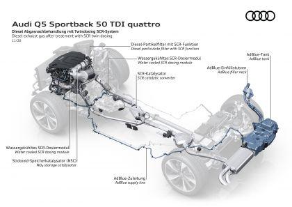 2021 Audi Q5 Sportback 45 TFSI quattro 155