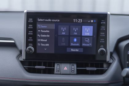 2021 Suzuki Across Hybrid - UK version 41