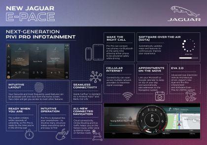 2021 Jaguar E-Pace 72
