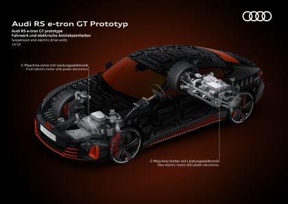 2020 Audi RS e-tron GT prototype 88