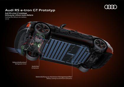 2020 Audi RS e-tron GT prototype 90