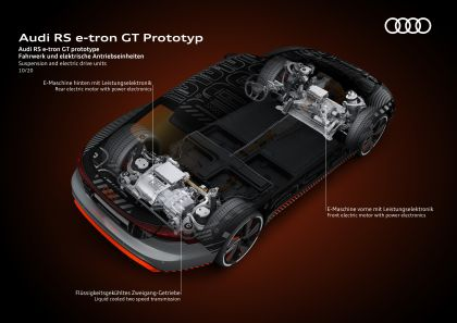 2020 Audi RS e-tron GT prototype 91
