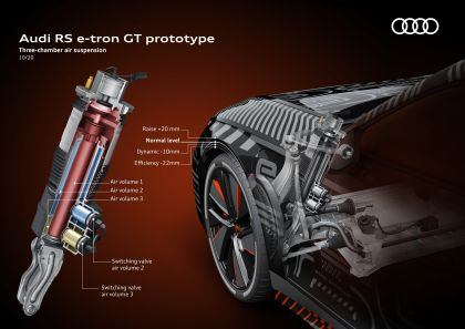 2020 Audi RS e-tron GT prototype 93