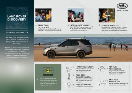 2021 Land Rover Discovery 84