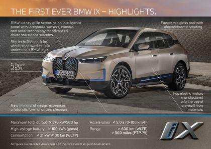 2022 BMW iX ( i20 ) 96