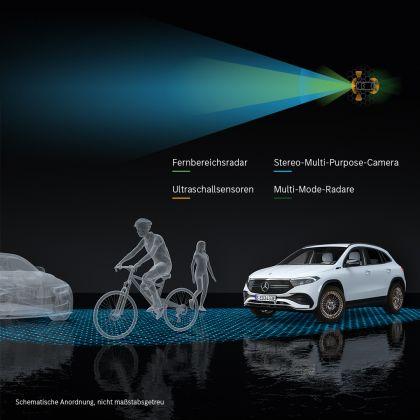 2021 Mercedes-Benz EQA 123