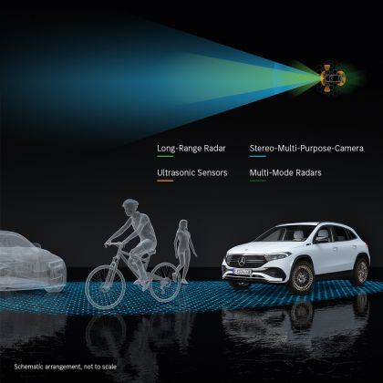 2021 Mercedes-Benz EQA 124